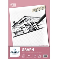 Academy Graph Pad, 2mm blue grids, 25 sheets